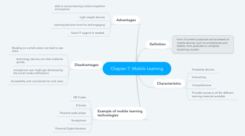 Mind Map: Chapter 7: Mobile Learning