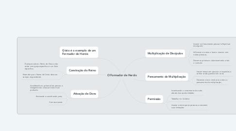 Mind Map: O Formador de Heróis