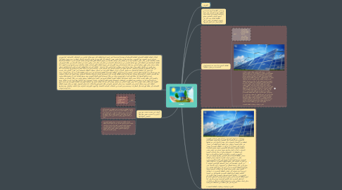 Mind Map: الطاقة