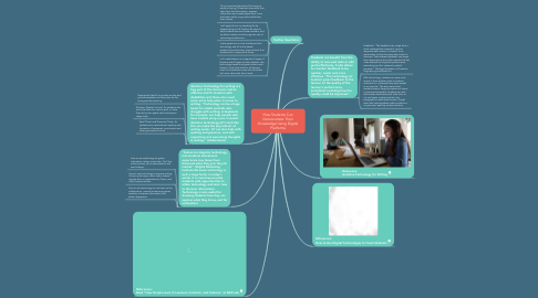 Mind Map: How Students Can Demonstrate Their Knowledge Using Digital Platforms