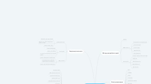 Mind Map: Разработка креативных идей: приемы вовлечения