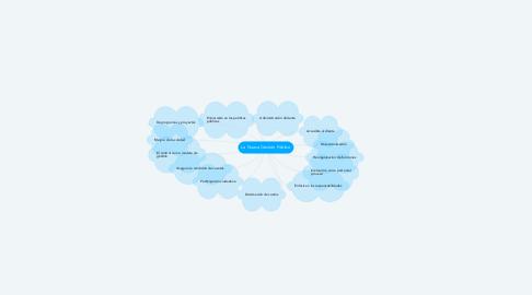 Mind Map: La Nueva Gestión Pública