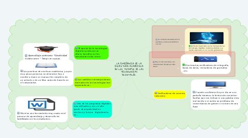 Mind Map: LA ENSEÑANZA DE LA ESCRITURA ACADÉMICA EN LOS TIEMPOS DE LAS TECNOLOGÍAS DIGITALES.