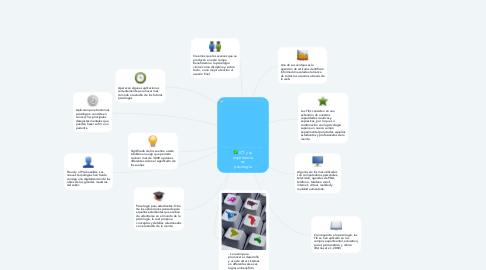 Mind Map: ICT y su importancia en psicología