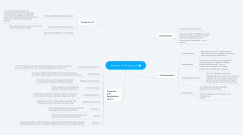 Mind Map: Internet of Things (IoT)