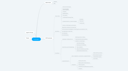 Mind Map: kris.kreativ