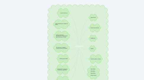Mind Map: los equinodermos