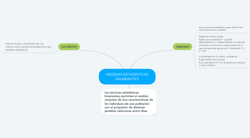 Mind Map: MEDIDAS ESTADÍSTICAS BIVARIANTES