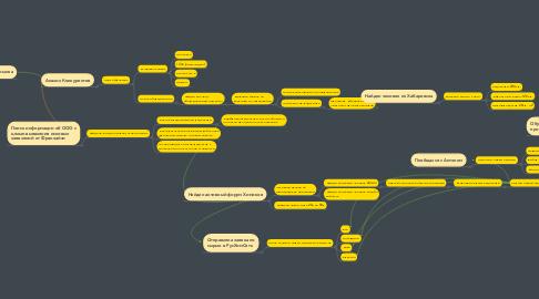 Mind Map: Идея! Химия на розлив!   08.10.19