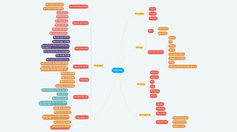 Mind Map: Công trình