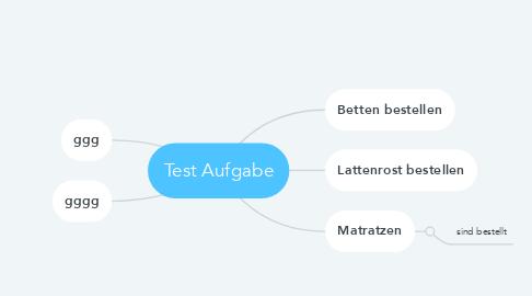 Mind Map: Test Aufgabe