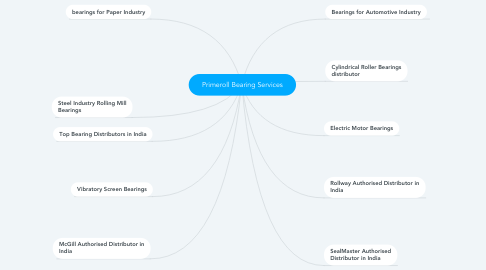 Mind Map: Primeroll Bearing Services
