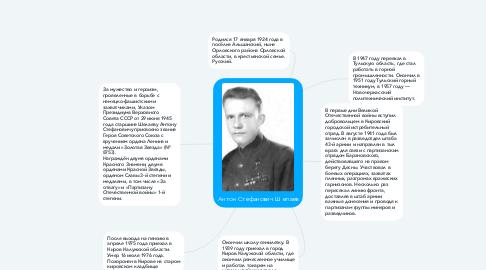 Mind Map: Антон Стефанович Шелаев