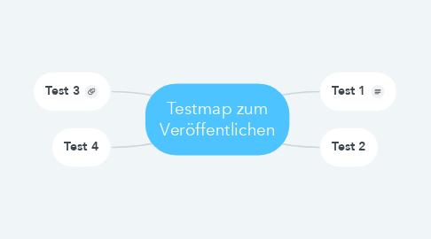 Mind Map: Testmap zum Veröffentlichen