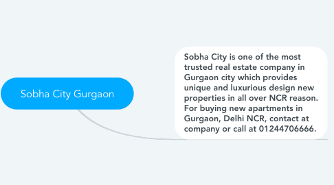 Mind Map: Sobha City Gurgaon