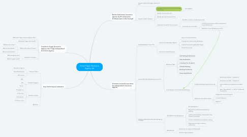 Mind Map: Grow Trapp Insurance Agency 4X