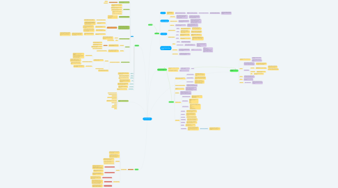 Mind Map: Epidemiología