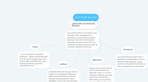 Mind Map: NOTICIAS FALSAS