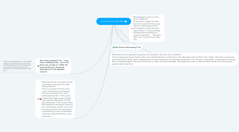 Mind Map: Simon/Lord of the Flies
