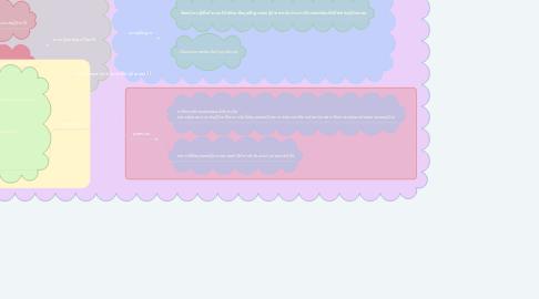 Mind Map: ระบบจัดเอกสารกำกับยาสำหรับผู้ป่วยนอก