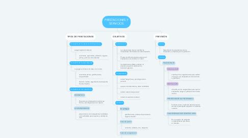 Mind Map: PRESTACIONES Y SERVICIOS