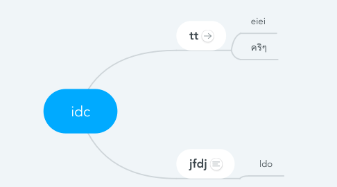 Mind Map: idc