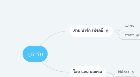 Mind Map: กูน่ารัก