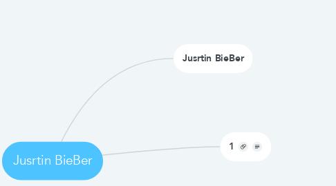 Mind Map: Jusrtin BieBer