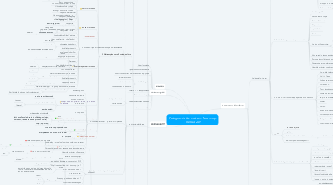 Mind Map: Cartographie des  contenus Animacoop - Toulouse 2019