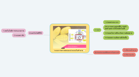Mind Map: ระบบการตรวจสอบมะม่วงแบบไม่ทำลาย