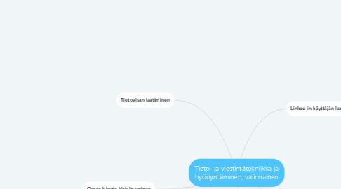Mind Map: Tieto- ja viestintätekniikka ja hyödyntäminen, valinnainen