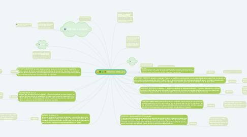Mind Map: TIEMPOS VERBALES