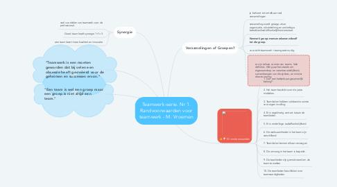 Mind Map: Teamwerk-serie. Nr 1. Randvoorwaarden voor teamwerk - M. Vroemen