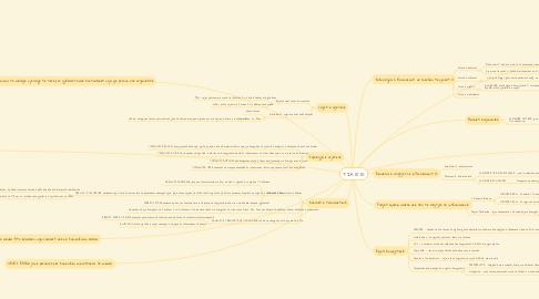 Mind Map: TIK 10 (1)