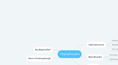 Mind Map: H3ghej3heudjhe