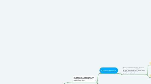 Mind Map: Costos directos e indirectos de un proyecto
