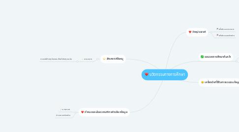 Mind Map: นวัตกรรมทางการศึกษา