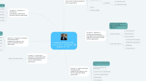 Mind Map: Семейный психолог СПБ, гео г. Санкт - Петербург, Возраст 27 - 44
