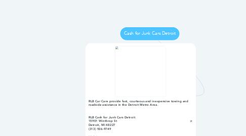 Mind Map: Cash for Junk Cars Detroit