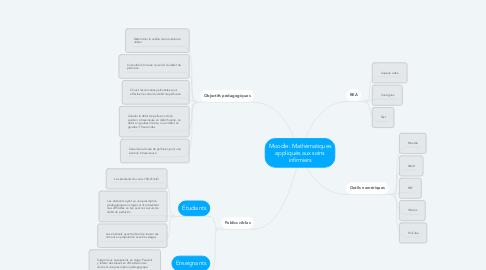 Mind Map: Moodle: Mathématiques appliqués aux soins infirmiers