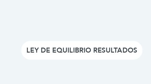 Mind Map: LEY DE EQUILIBRIO RESULTADOS