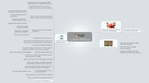 Mind Map: Open Clinic - Marcello Cosa Come Aumentare le Vendite del Mio B&B