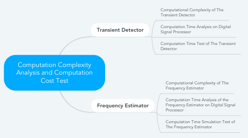 Mind Map: Computation Complexity Analysis and Computation Cost Test