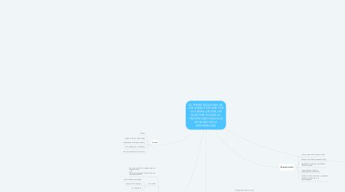 Mind Map: EL PODER EDUCATIVO DE LOS JUEGOS ON-LINE Y DE LOS VIDEOJUEGOS, UN NUEVO RETO PARA LA PSICOPEDAGOGÍA EN LA SOCIEDAD DE LA INFORMACIÓN