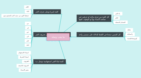 Mind Map: ما يجب وصله