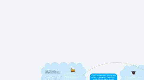"""Mind Map: Етапи магістерського дослідження на тему """"Науково-дослідна робота як засіб формування творчої особистості майбутнього вчителя початкових класів"""""""