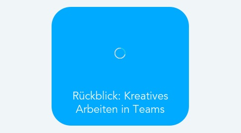Mind Map: Rückblick: Kreatives Arbeiten in Teams