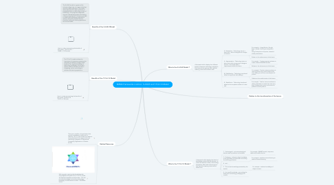 Mind Map: EMMA Frameworks in Action  S.A.M.R and T.P.A.C.K Model