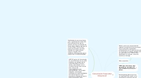 Mind Map: Comunicação Corporativa Interpessoal