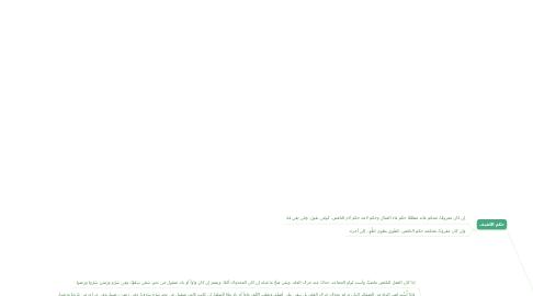 Mind Map: حكم الأفعال عند إسنادها إلى  الضمائر ونحوها
